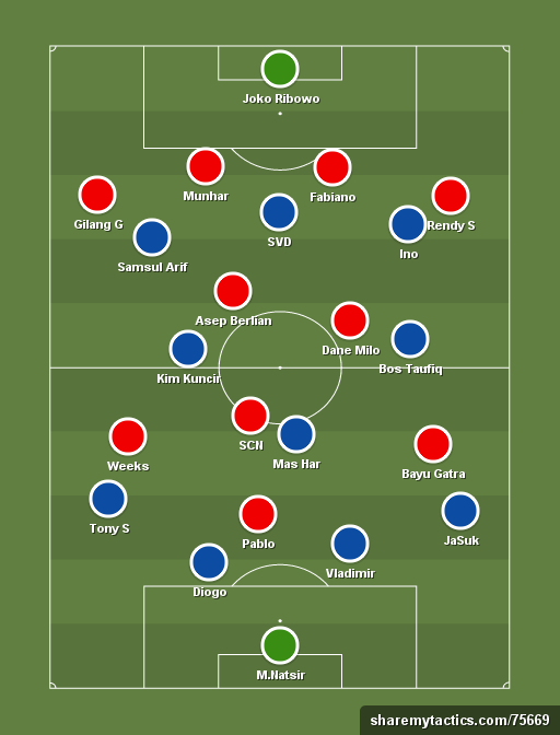 persib_mu_formation_tactics