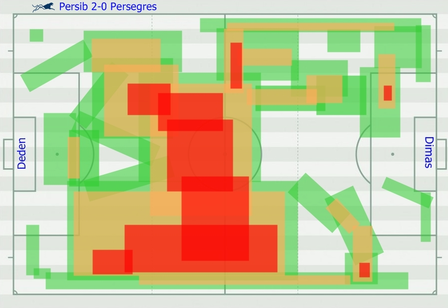 heat-map-persib-vs-persegres